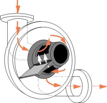 vacuum pump flow